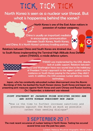 North Korea, nukes and sanctions