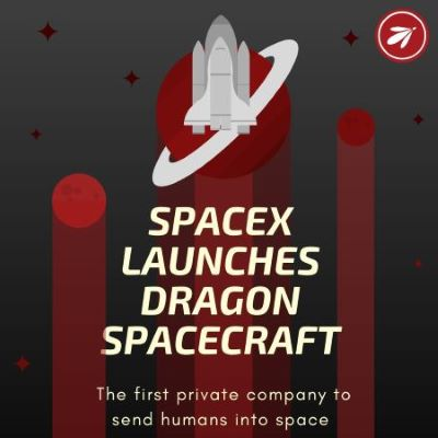 SpaceX: The first private company to launch astronauts into space