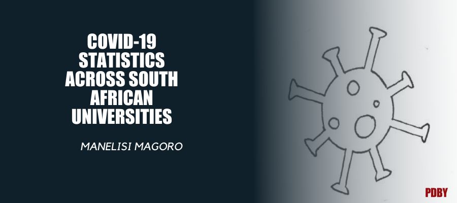 COVID-19 statistics across South African universities